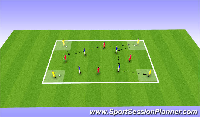 Football/Soccer Session Plan Drill (Colour): Unnoposed Practice