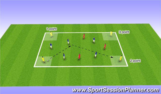Football/Soccer Session Plan Drill (Colour): Outnumbered Practice