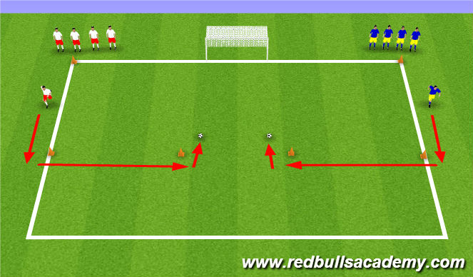 Football/Soccer Session Plan Drill (Colour): MINI KICK