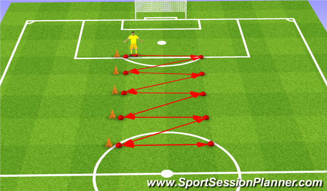 Football/Soccer Session Plan Drill (Colour): Footwork/Coordination/agility