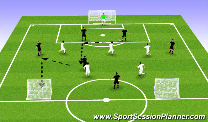 Football/Soccer Session Plan Drill (Colour): 7v5 to Counter Goals