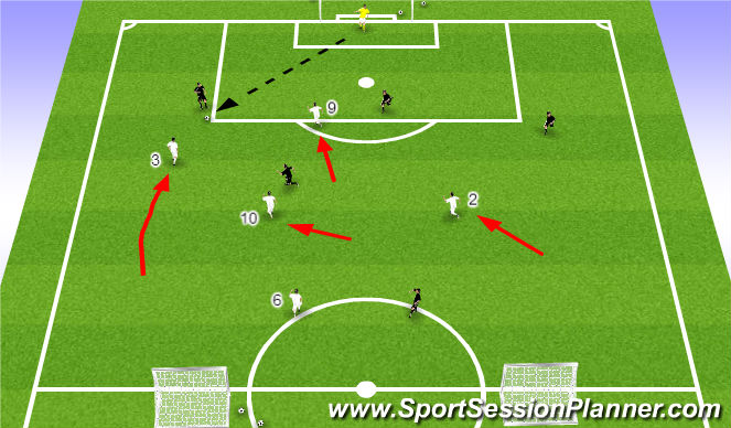 Football/Soccer Session Plan Drill (Colour): Pressing In The Final 1/3