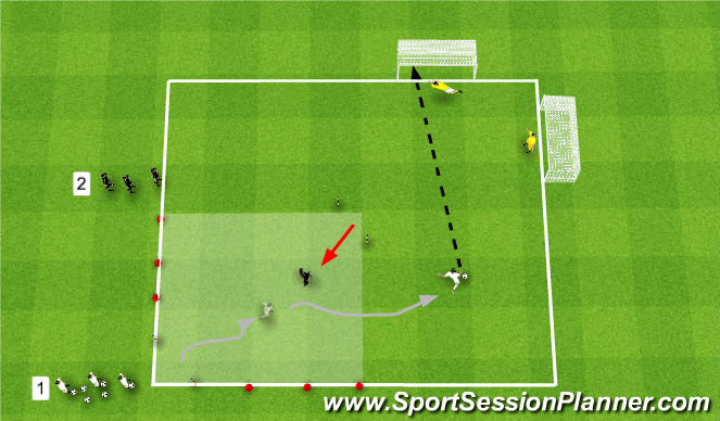 Football/Soccer Session Plan Drill (Colour): 1v1 Milan Shooting Exercise