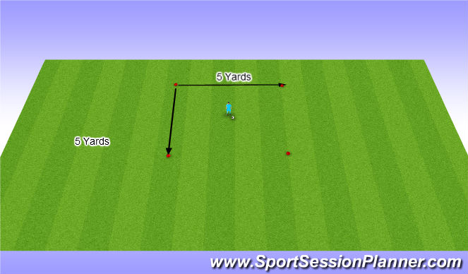 Football/Soccer Session Plan Drill (Colour): Juggling and footwork
