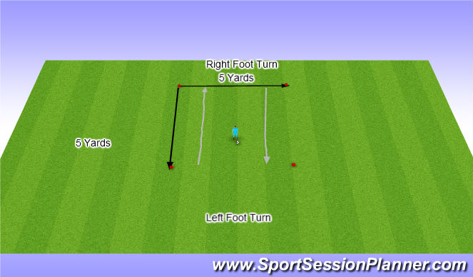 Football/Soccer Session Plan Drill (Colour): Movement With the ball.