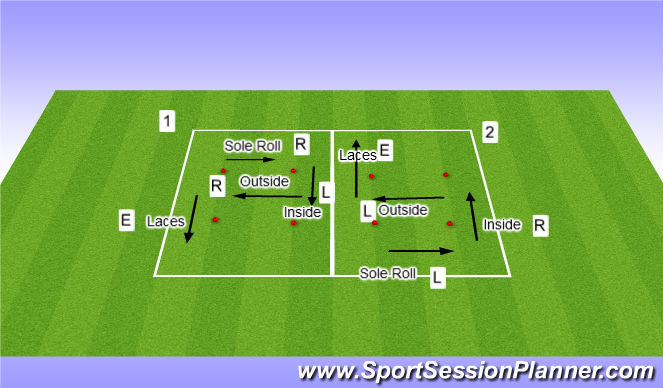 Football/Soccer Session Plan Drill (Colour): 4 Main surfaces timed