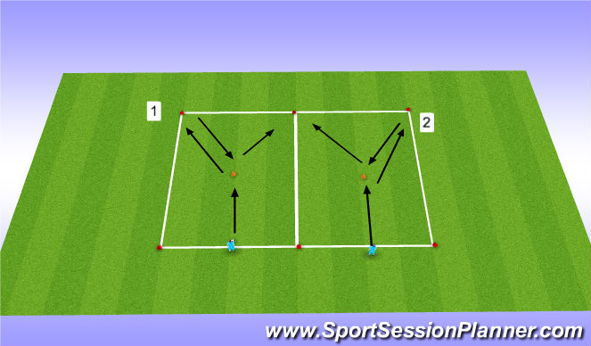 Football/Soccer Session Plan Drill (Colour): Scissor Work