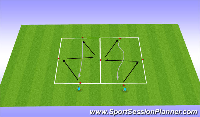 Football/Soccer Session Plan Drill (Colour): Step over Work