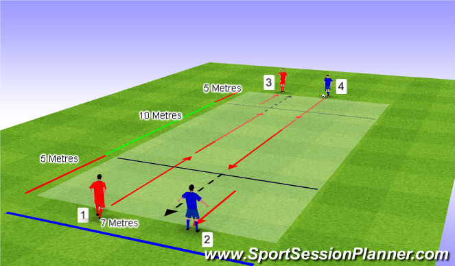 Football/Soccer Session Plan Drill (Colour): Skill Intro RWB
