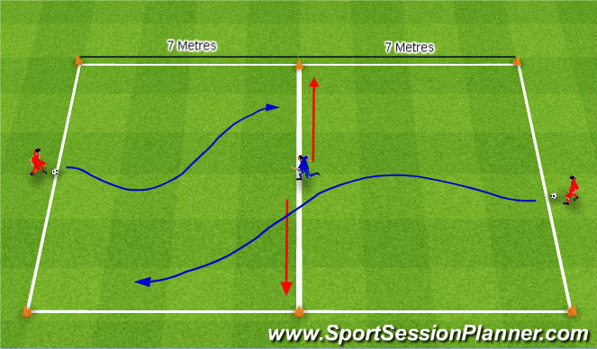 Football/Soccer Session Plan Drill (Colour): Skill Training RWB
