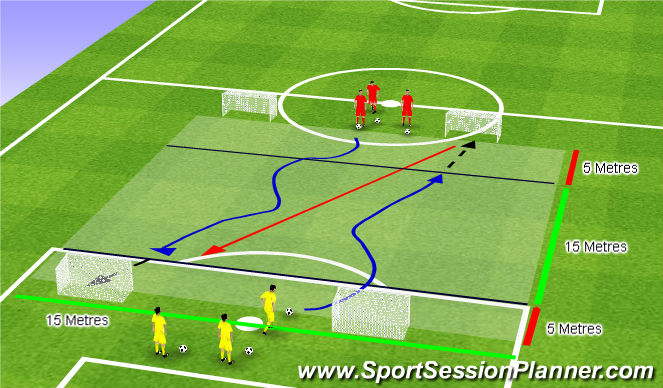 Football/Soccer Session Plan Drill (Colour): Skill Game RWB
