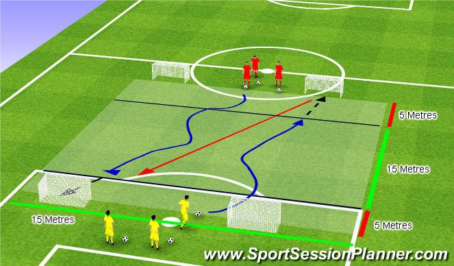 Football/Soccer Session Plan Drill (Colour): Skill Game RWB