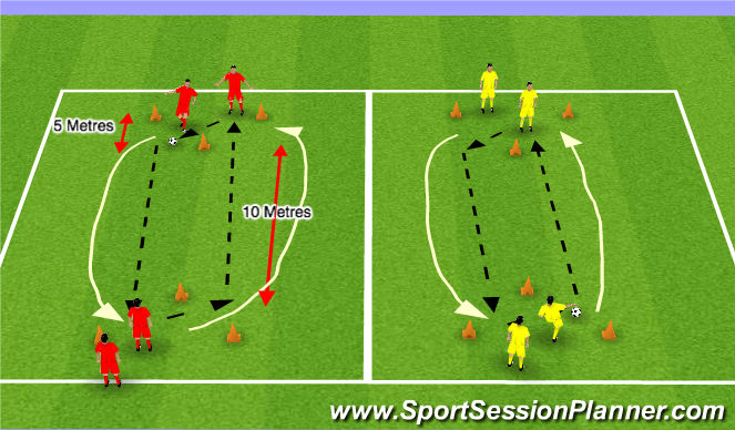 Football/Soccer Session Plan Drill (Colour): Skill Intro STB