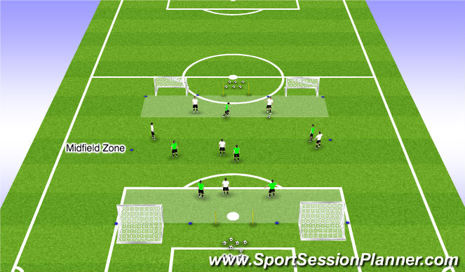 Football/Soccer Session Plan Drill (Colour): Creating Overloads