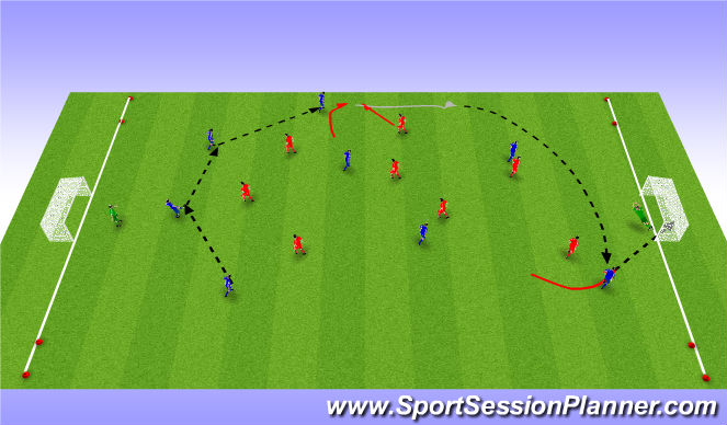 Football/Soccer Session Plan Drill (Colour): Frjálst spil