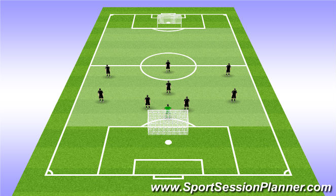 Football/Soccer Session Plan Drill (Colour): Attacking & Defending Crosses