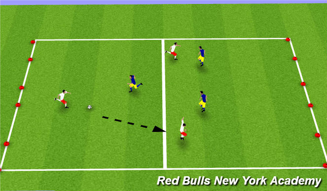 Football/Soccer Session Plan Drill (Colour): 3v3 to cone goals