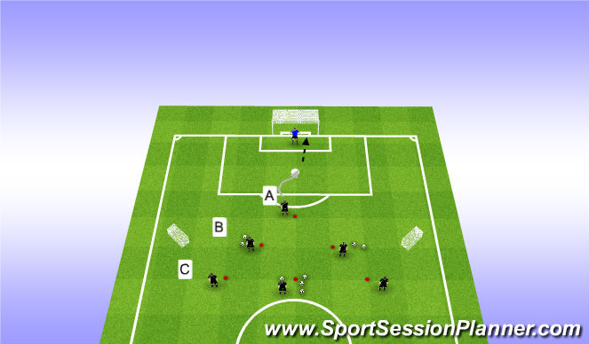 Football/Soccer Session Plan Drill (Colour): CITG Transition Game