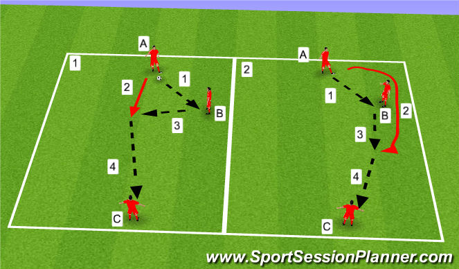 Football/Soccer Session Plan Drill (Colour): Groups of 3 passing and receiving