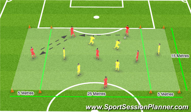 Football/Soccer Session Plan Drill (Colour): Skill Game STB
