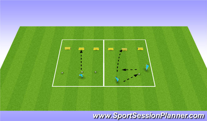 Football/Soccer Session Plan Drill (Colour): chipping Challenge