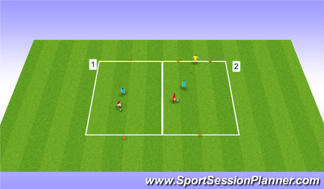 Football/Soccer Session Plan Drill (Colour): Panna challenge