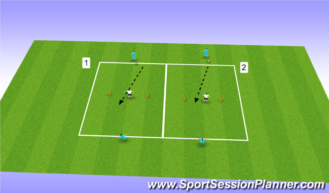 Football/Soccer Session Plan Drill (Colour): Goals Goals Goals