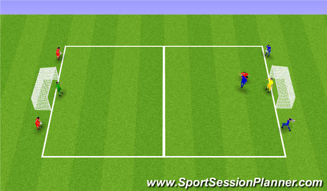 Football/Soccer Session Plan Drill (Colour): Skilyrtur leikur