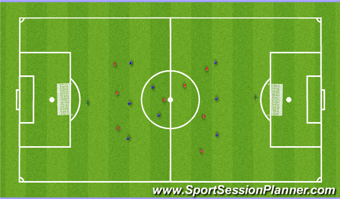 Football/Soccer Session Plan Drill (Colour): Frjálst spil á milli vítateiga.