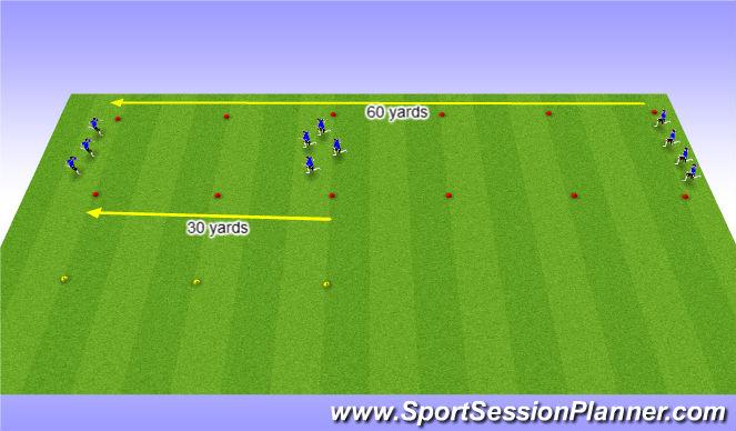 Football/Soccer Session Plan Drill (Colour): Anaerobic Runs