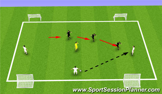 Football/Soccer Session Plan Drill (Colour): 3v3 +1