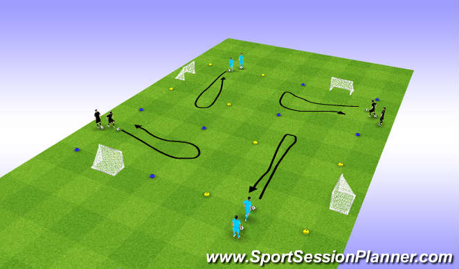 Football/Soccer Session Plan Drill (Colour): Intro, U-moves