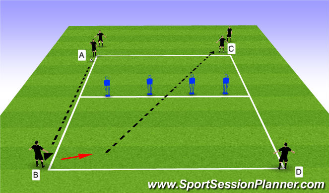 Football/Soccer Session Plan Drill (Colour): Through Balls/striking the ball