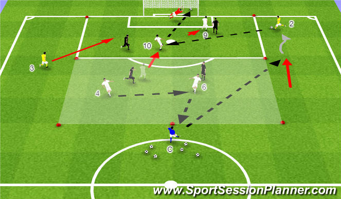 Football/Soccer Session Plan Drill (Colour): 4v4+2 Wide Players