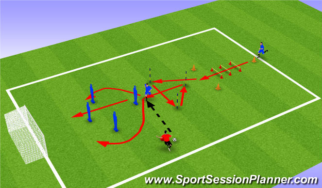 Football/Soccer Session Plan Drill (Colour): Parcours et finition