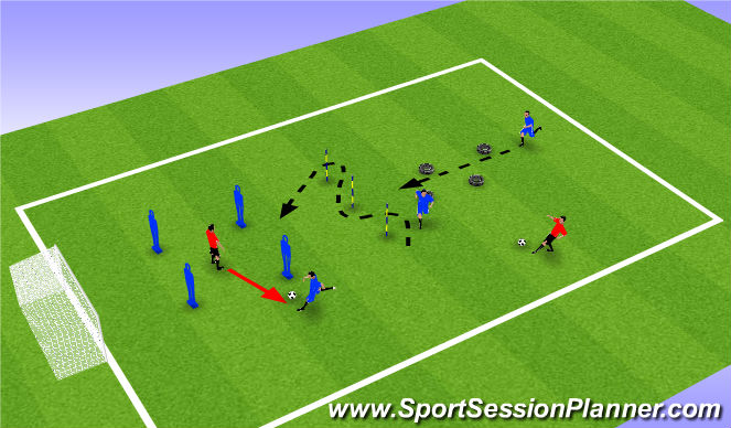 Football/Soccer Session Plan Drill (Colour): parcours2 et finition