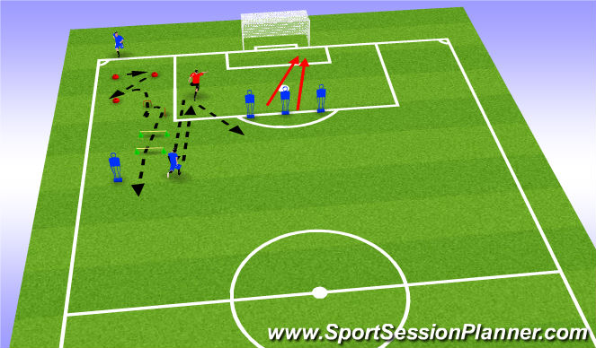 Football/Soccer Session Plan Drill (Colour): p0arcours3 et finition