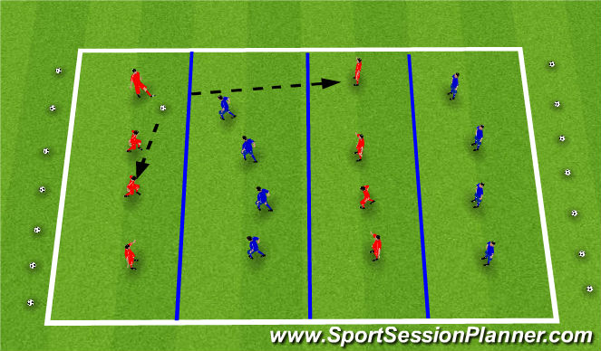 Football/Soccer Session Plan Drill (Colour): IND & Unit