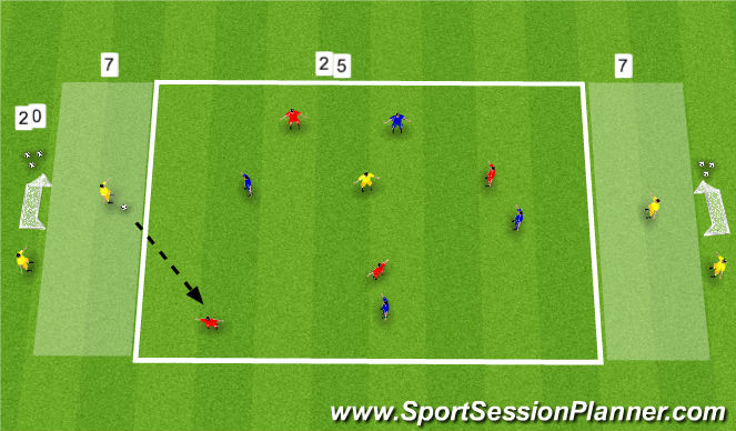 Football/Soccer Session Plan Drill (Colour): Directional Possesion