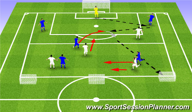 Football/Soccer Session Plan Drill (Colour): PTDM - Gaps and Lines - Building from Back