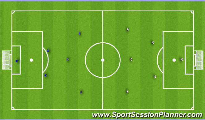Football/Soccer Session Plan Drill (Colour): Teactical (Game)