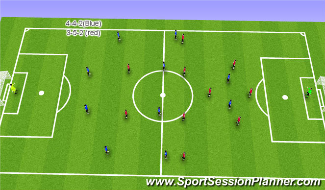 Football/Soccer Session Plan Drill (Colour): Exploiting wide areas against a 3-5-2