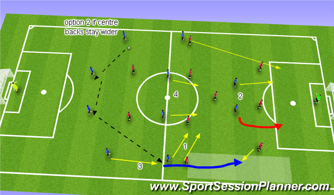 Football/Soccer Session Plan Drill (Colour): Reflection of Sessions