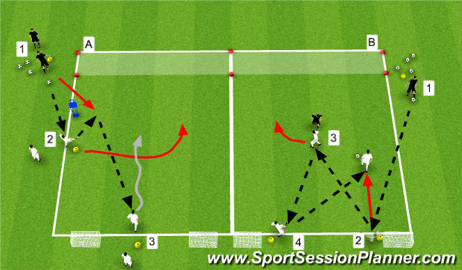 Football/Soccer Session Plan Drill (Colour): 2v1 Combinations