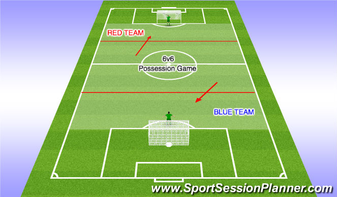 Football/Soccer Session Plan Drill (Colour): Counter Attacking