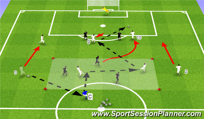 Football/Soccer Session Plan Drill (Colour): 4v2+1 Combination Play