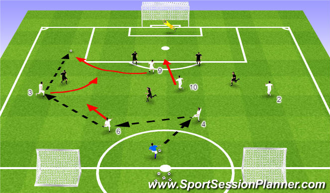 Football/Soccer Session Plan Drill (Colour): 6v5 End Game