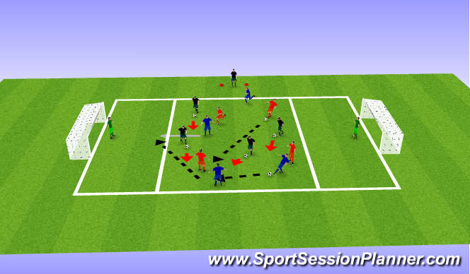 Football/Soccer Session Plan Drill (Colour): Visual Awareness - Attacking Third