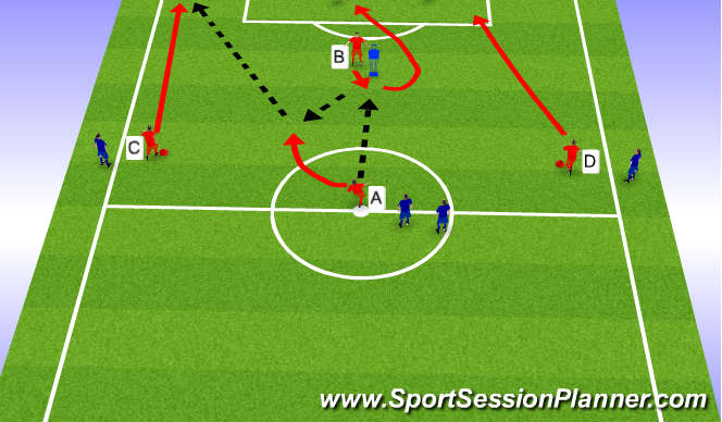 Football/Soccer Session Plan Drill (Colour): Heading and Finishing