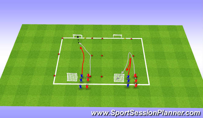 Football/Soccer Session Plan Drill (Colour): Duelvorm